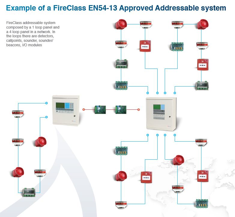 Example of a FireClass EN54 13 Approved Addressable System news detail Painless Wiring Diagrams at n-0.co